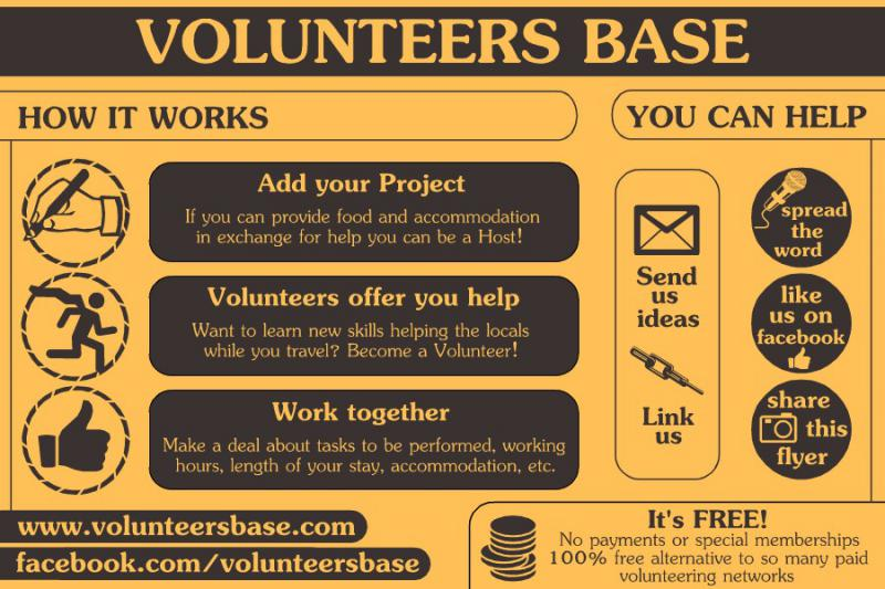 Volunteers Base
