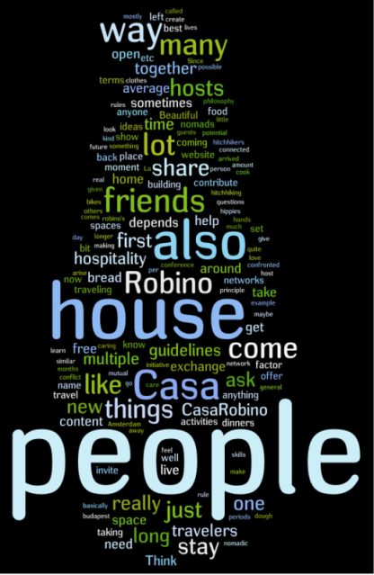 courtesy of wordle.net    based on http://casarobino.org/2009/06/12-questions-you-never-dared-ask